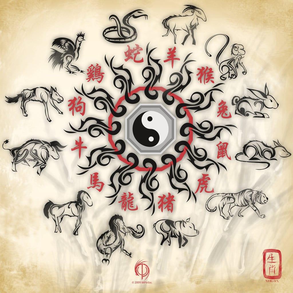 Chinese Astrology • Page 3 of 5 • Luna's Grimoire