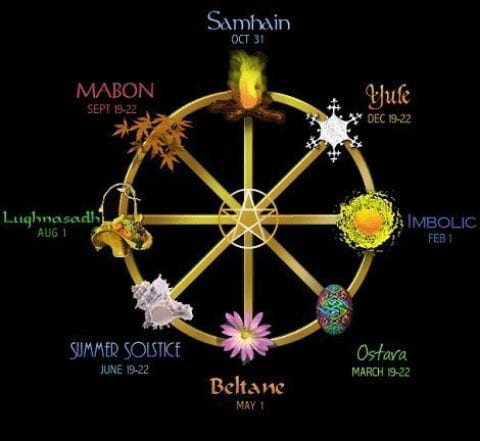 Sabbats and The Wheel of the Year