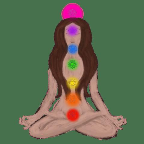 Chakra Opening Meditation